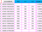 铁路坐标计算程序(适用于高铁地铁)
