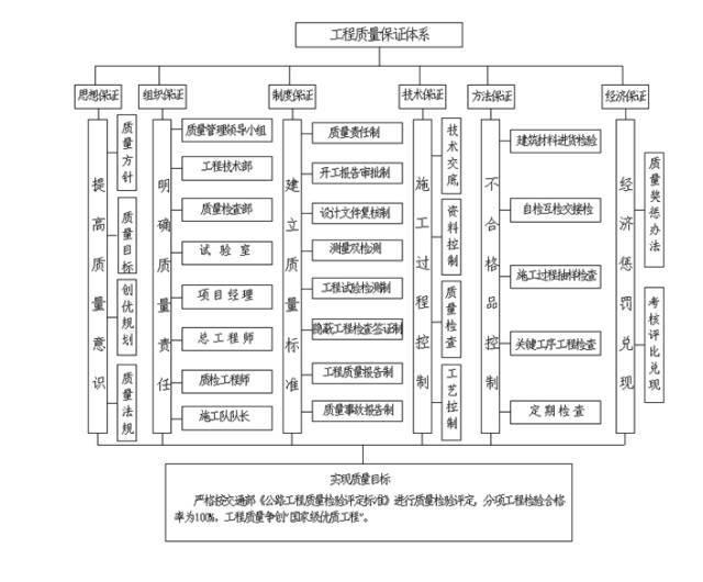 图文详解新旧路基衔接施工技术交底_17