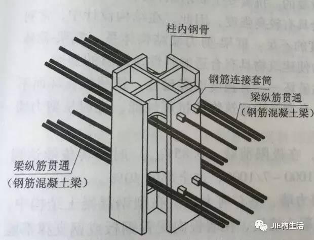 钢筋混凝土梁与型钢混凝土柱节点做法
