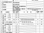 岩石地基开挖单元工程质量评定表