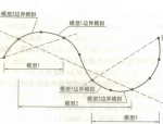 CJJ166-2011城市桥梁抗震设计规范
