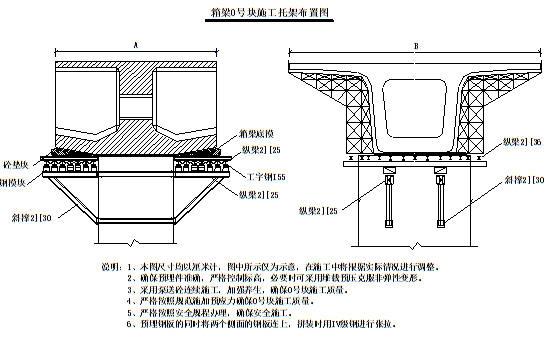 严寒地区时速250km铁路客运专线工程投标施工组织设计653页(路桥隧涵)_7