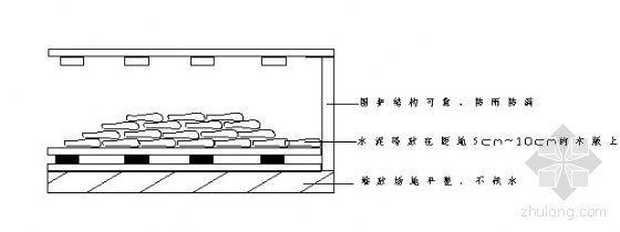 北京某大厦抹灰工程施工方案(创长城杯)