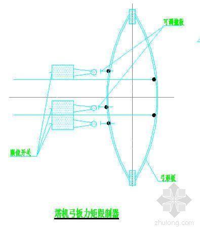 塔机弓班力矩限制器、变幅限位器示意图