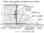 办公楼工程基础底板大体积混凝土施工方案(63页)