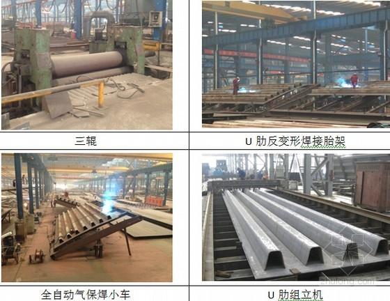 [专家论证]单梁重59吨18.9m梁宽三跨变截面连续钢箱梁施工方案249页