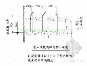 吉林省某速滑馆混凝土施工方案