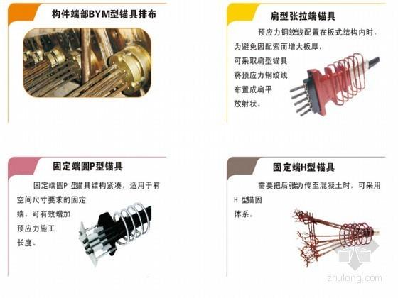 各种预应力施工锚具及真空辅助压浆工艺介绍29页
