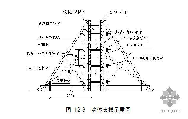 广州某超高层商住楼施工组织设计