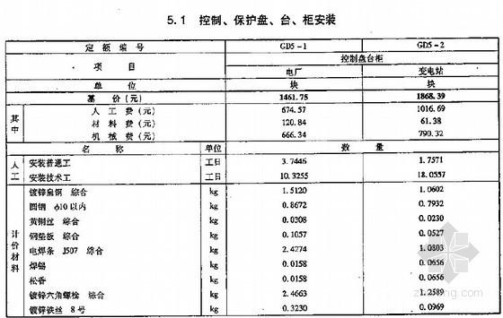 2013年版电力建设工程概算定额(第3册电气设备安装工程 504页)