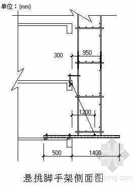 江苏某高层酒店脚手架方案计算书