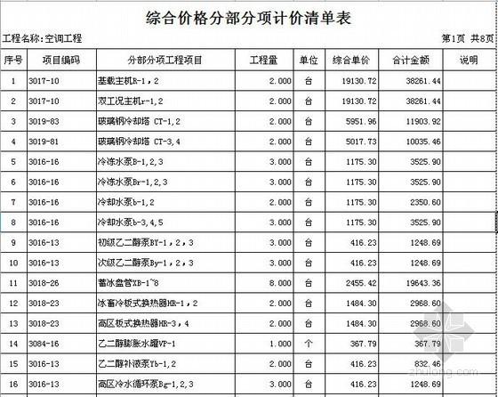 高层写字楼空调工程清单报价实例
