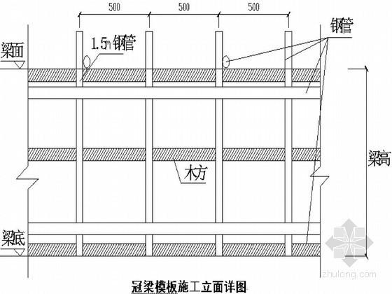 商业中心基坑围护结构支撑体系及挡土墙专项施工方案