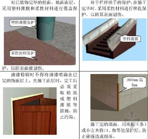 [山东]高层框剪结构住宅项目质量策划书
