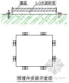 不锈钢玻璃隔断施工工艺