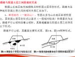 【广东】软基处理的质量控制(共155页)