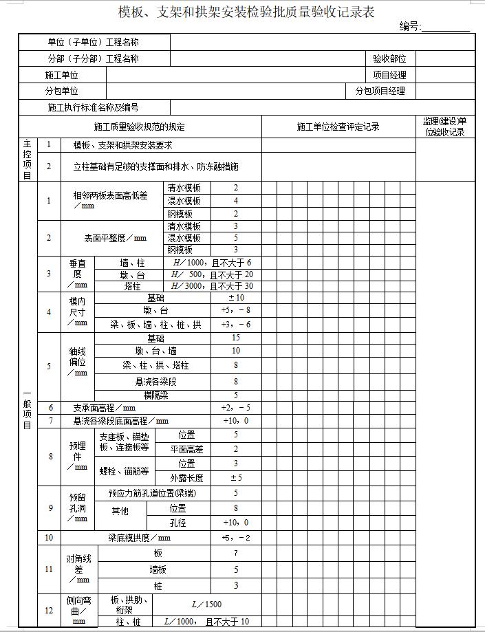 市政桥梁工程监理质量检验批全套表格(107页)-模板、支架和拱架安装检验批质量验收记录表