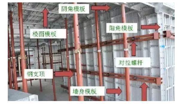 铝模板+木模板结合,优势互补,省工省时省成本