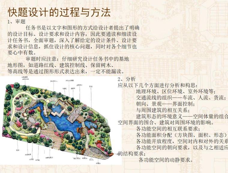 景观快题设计表达(PPT+65页)