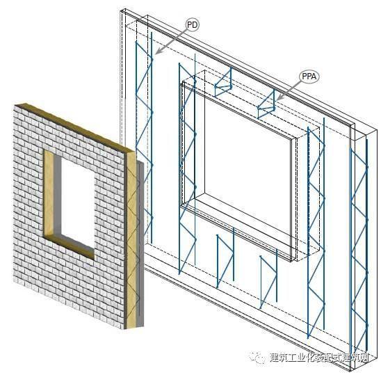 建筑业新技术之夹心保温墙板技术
