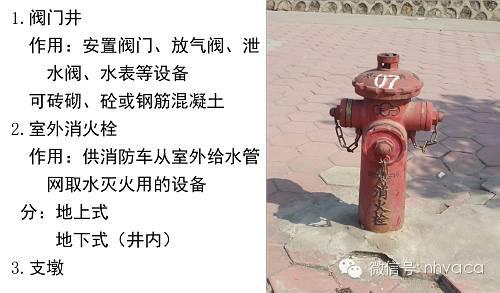 给排水、消防与热水系统图文简介_5
