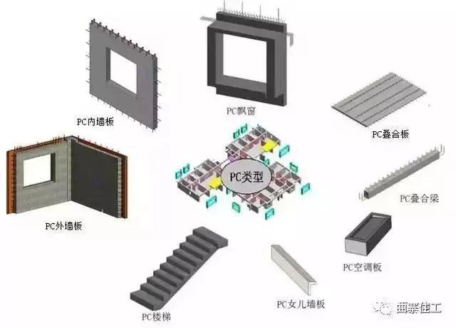 装配式混凝土结构施工_10