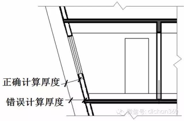 新建筑面积计算规则逐条解读,偷面积必先学!(下)_30