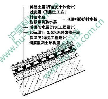 蓄排水板构建平屋面斜屋面排水系统