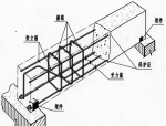 钢筋混凝土结构图和钢结构图(PPT,73页)