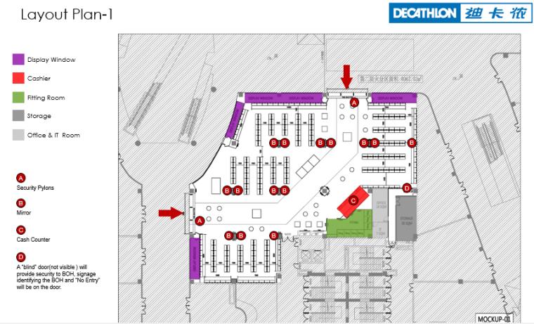 4套迪卡侬设计施工图(附效果图+设计手册)-平面布局