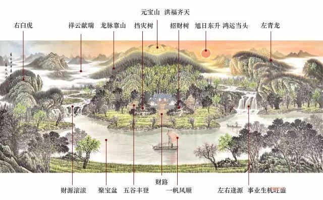 景观设计|植物风水大全