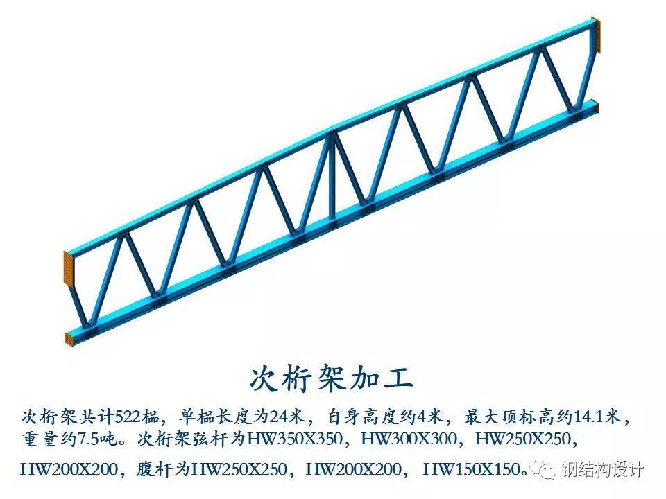 某厂房钢结构制作、安装方案(值得收藏)_25