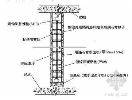 钢弦石膏板隔断墙施工工法