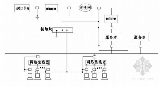 通信系统系统防浪涌电压做法