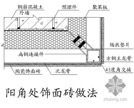 浙江某大酒店工程外墙外保温施工方案(挤塑聚苯板 附详图)