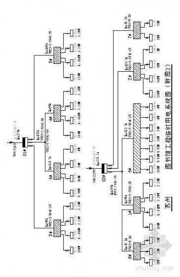 苏州某图书馆工程临电施工方案