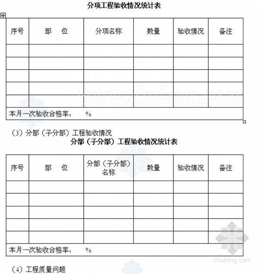 房地产开发公司工程月报表格(实用)