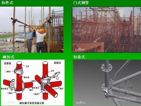 建筑工程主体落地脚手架施工汇报(课件)