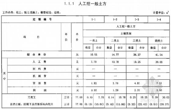 [全套]2014版江苏省建筑与装饰工程计价定额(上下册1166页)