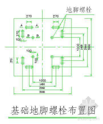 惠州市某商务公寓酒店工程塔式起重机安装、拆卸施工方案