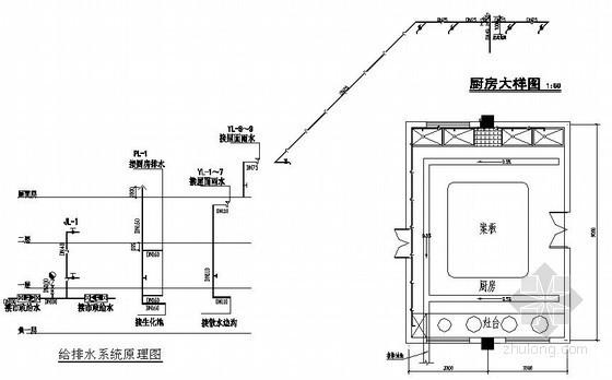 [重庆]江津某中学食堂给排水图纸