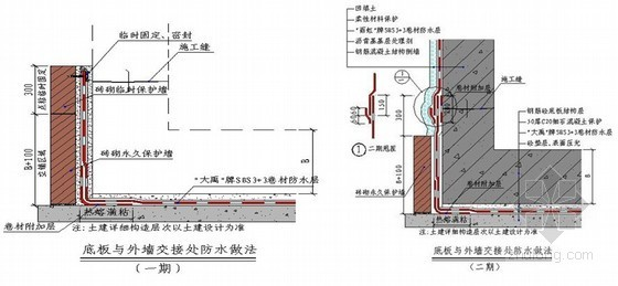 [北京]住宅楼防水施工方案(防水卷材、聚氨酯涂料)