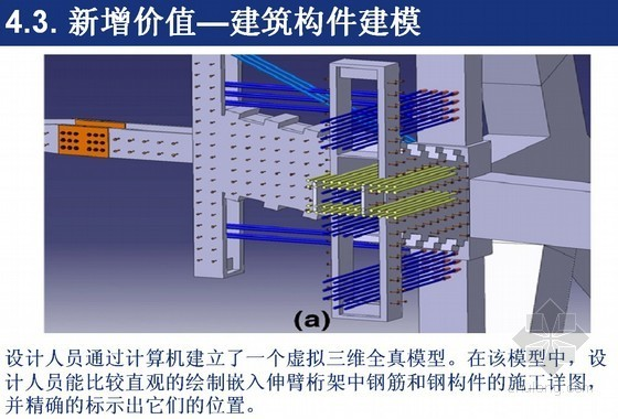 建筑工程信息模型培训讲义(一建继续教育)