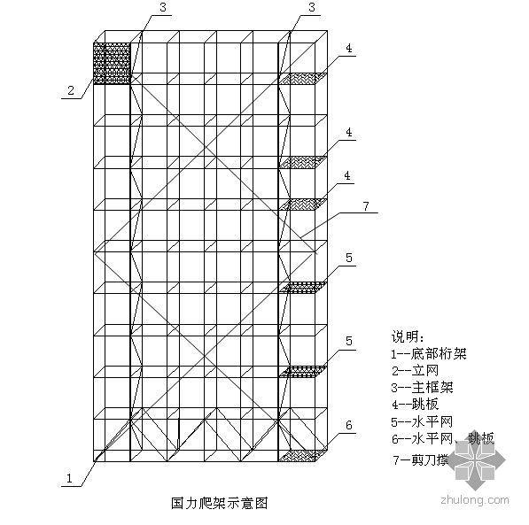 沈阳某多功能整体电动升降爬架施工方案(有计算)