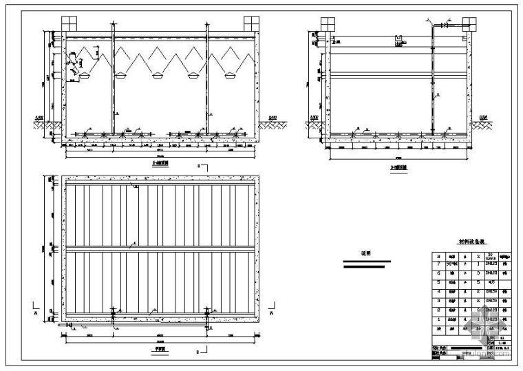 uasb工艺图纸资料下载-啤酒废水UASB处理工艺毕业设计