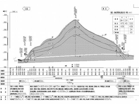 [广西]复合式衬砌单洞双向隧道设计图纸58张(知名企业)
