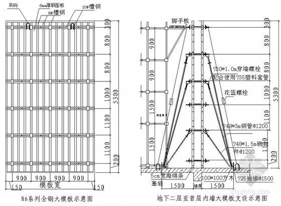 墙体模板施工技术交底记录(钢模板)