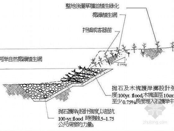 某河道环境整治工程设计方案