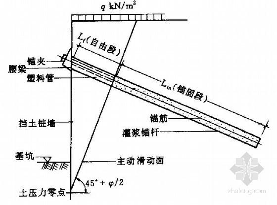 深基坑与边坡工程学习讲义(412页)