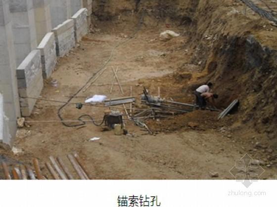 锚索桩板墙预应力锚索施工及破坏类型施工技术总结